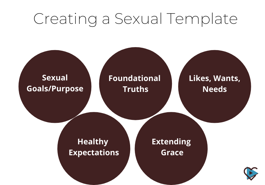 creating sexual template